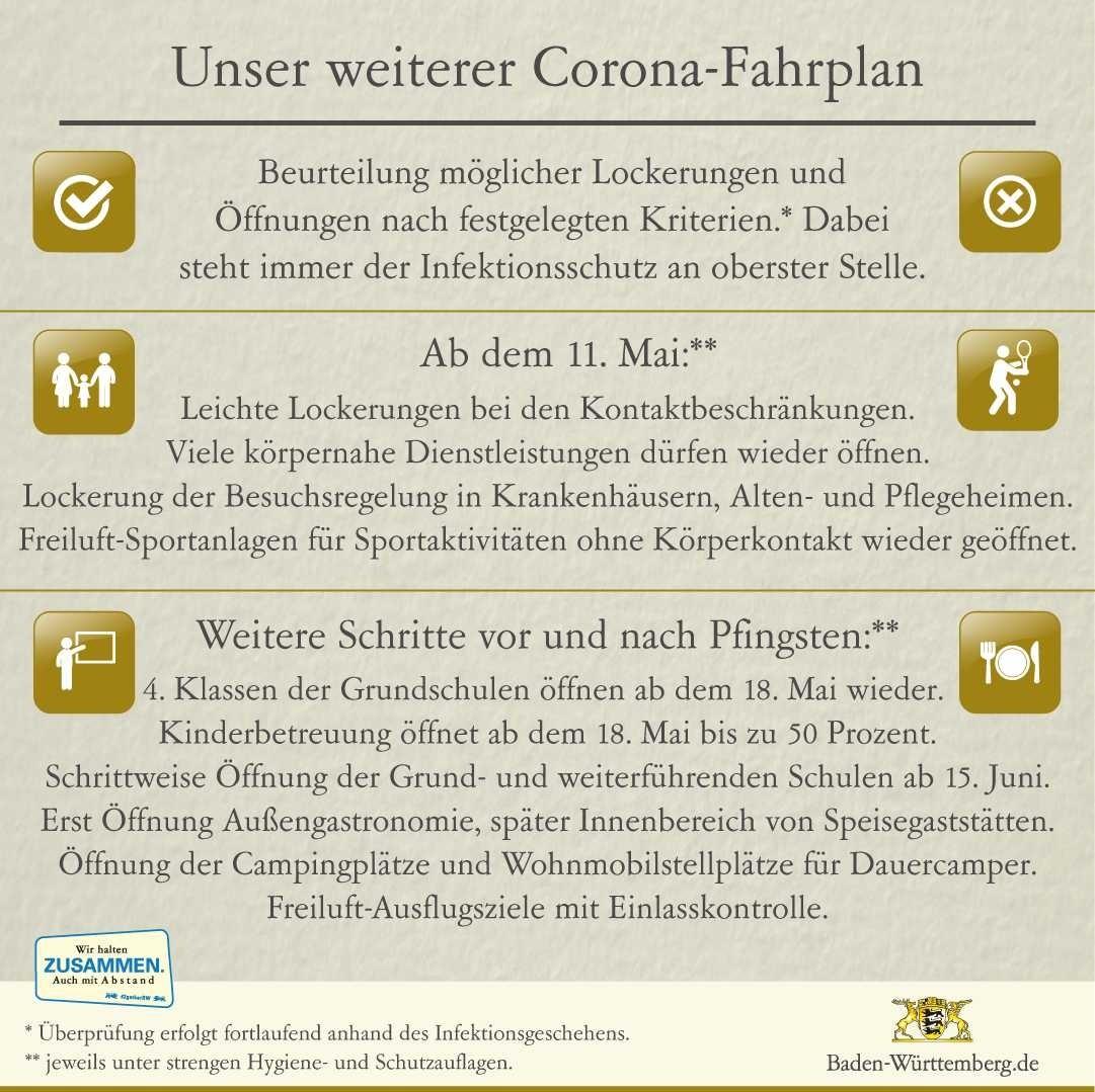 Corona Verordnung Baden Württemberg